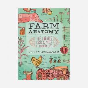 《Farm anatomy》